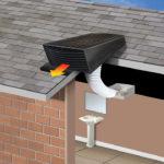 Roof Style Bathroom Fan Vent Kit Dundas Jafine